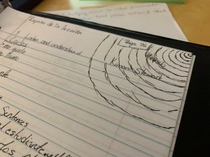 Students Doodle To Stay Focused in Class