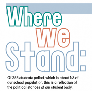 My voice matters: Despite other influences, students begin to figure out their own opinions on current issues