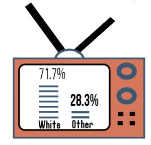 Students affected by entertainment media that doesn't always reflect American culture because of lack of representation